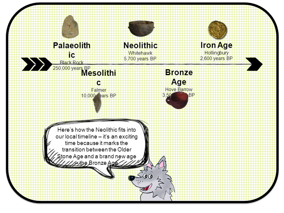Palaeolith ic Black Rock 250,000 years BP Mesolithi c Falmer 10,000 years BP Neolithic Whitehawk 5,700 years BP Bronze Age Hove Barrow 3,500 years BP Iron Age Hollingbury 2,600 years BP Here's how the Neolithic fits into our local timeline – it's an exciting time because it marks the transition between the Older Stone Age and a brand new age – the Bronze Age