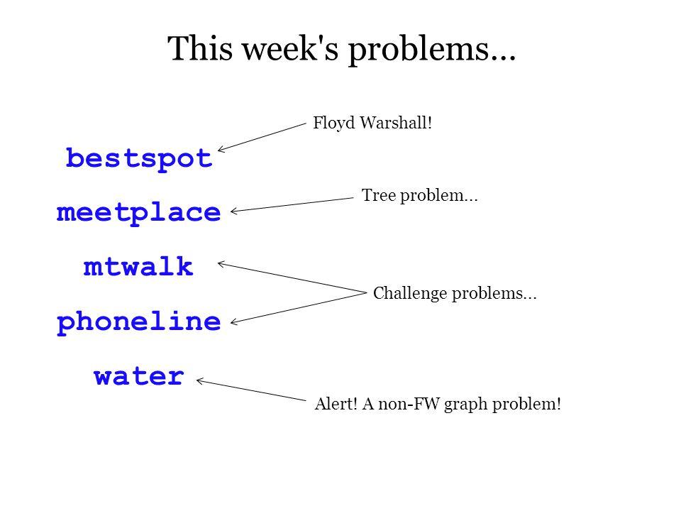 This week s problems… bestspot meetplace mtwalk phoneline water Alert.