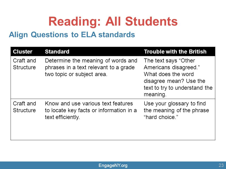 EngageNY.org Reading: All Students 23 Align Questions to ELA standards *Thayer, E.