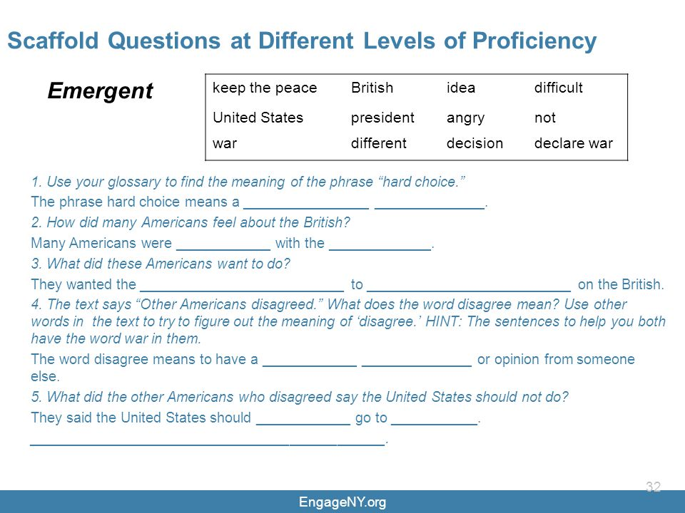 EngageNY.org 32 Scaffold Questions at Different Levels of Proficiency keep the peaceBritishideadifficult United Statespresidentangrynot wardifferentdecisiondeclare war Emergent 1.