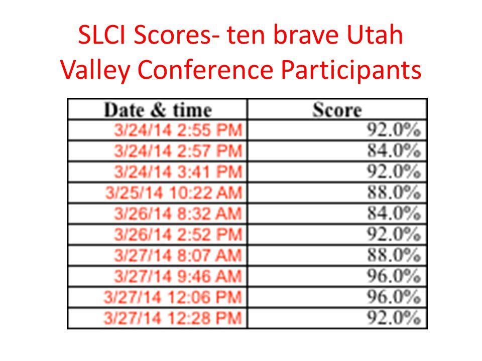 SLCI Scores- ten brave Utah Valley Conference Participants