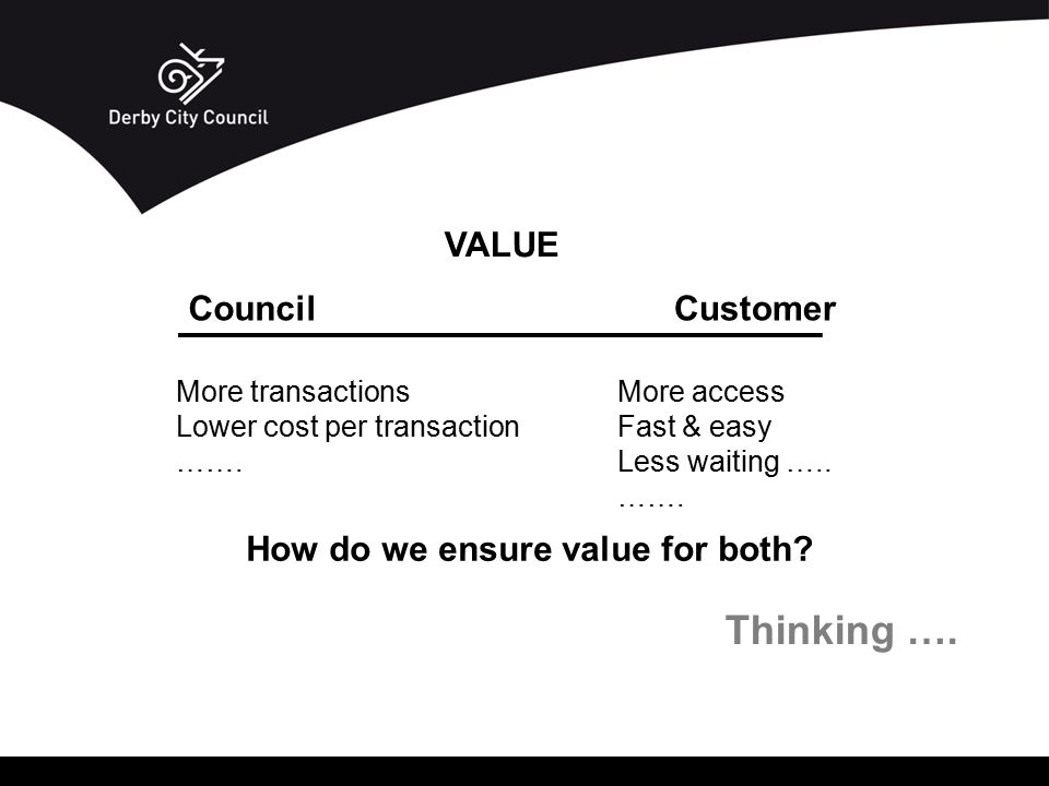Thinking …. VALUE CouncilCustomer More transactions Lower cost per transaction ……. More access Fast & easy Less waiting ….. ……. How do we ensure value