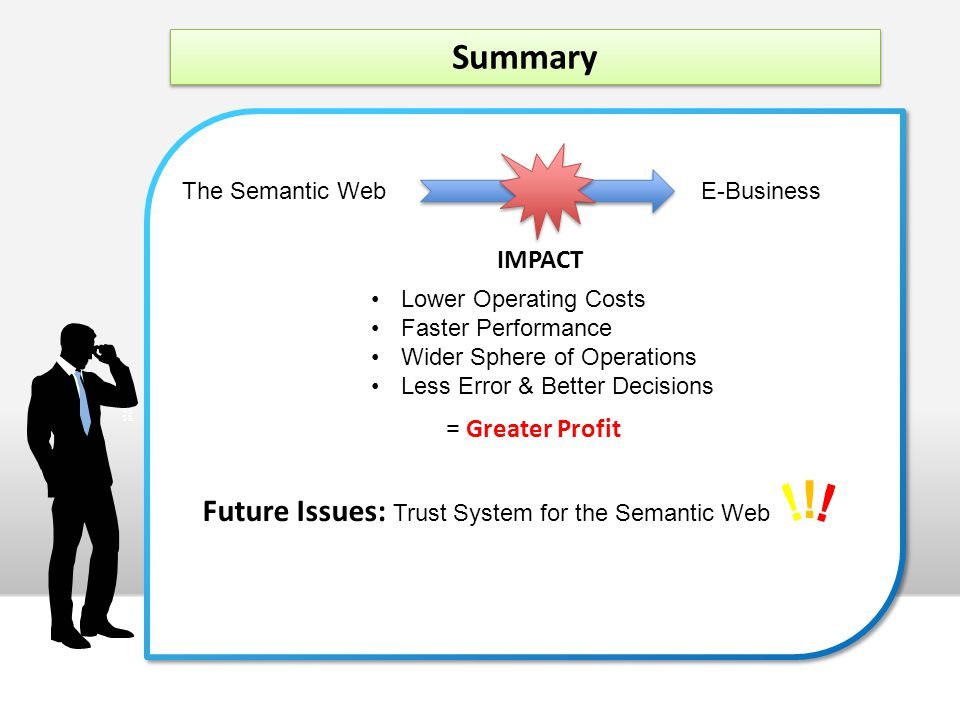 Summary E-BusinessThe Semantic Web IMPACT Lower Operating Costs Faster Performance Wider Sphere of Operations Less Error & Better Decisions = Greater Profit Future Issues: Trust System for the Semantic Web !.