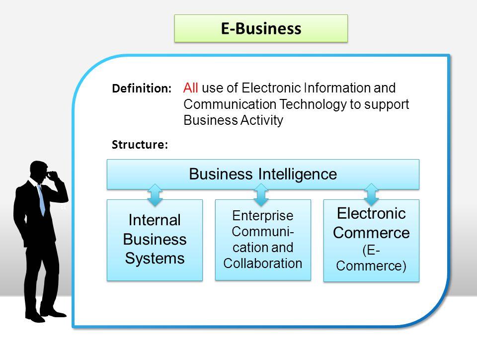 Decision Support Systems Business Intelligence Customer Relationship Management Enterprise Resource Planning Human Resources Management Document Management Systems Int.