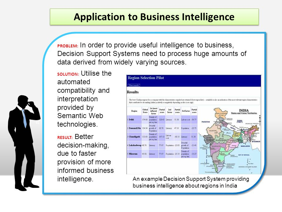 Application to Business Intelligence An example Decision Support System providing business intelligence about regions in India PROBLEM: In order to provide useful intelligence to business, Decision Support Systems need to process huge amounts of data derived from widely varying sources.