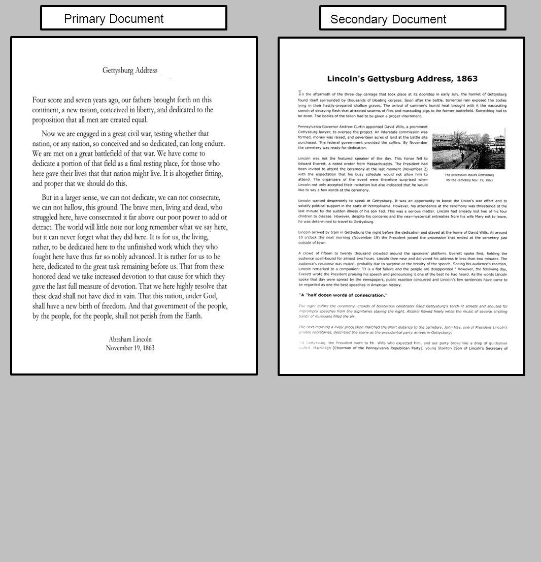 Primary Document Secondary Document