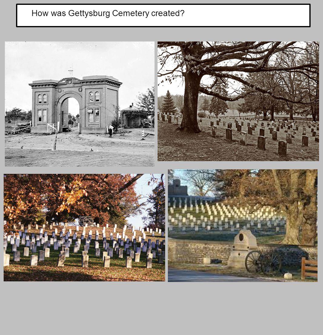 How was Gettysburg Cemetery created?