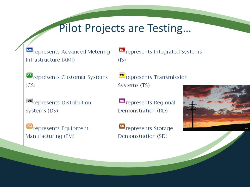 Pilot Projects are Testing…