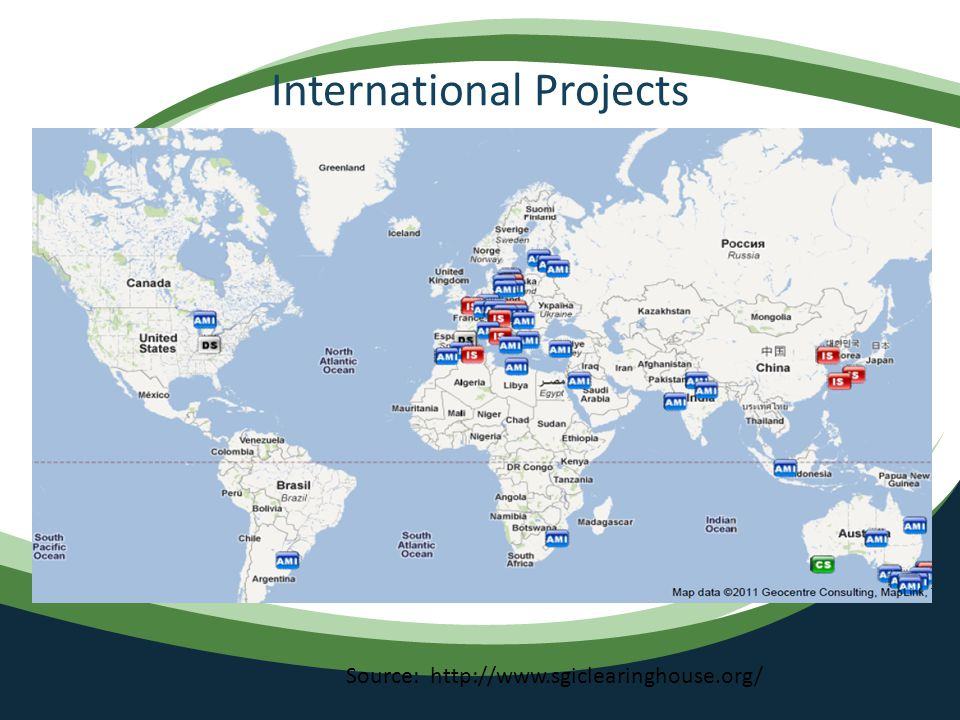 International Projects Source: http://www.sgiclearinghouse.org/