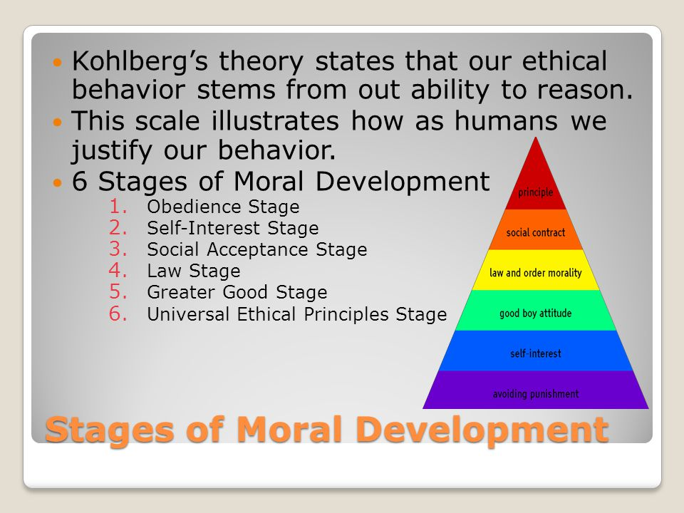Stages of Moral Development Kohlberg's theory states that our ethical behavior stems from out ability to reason.