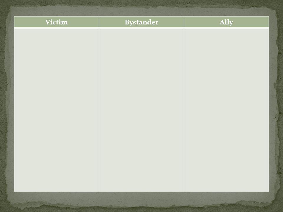 VictimBystanderAlly