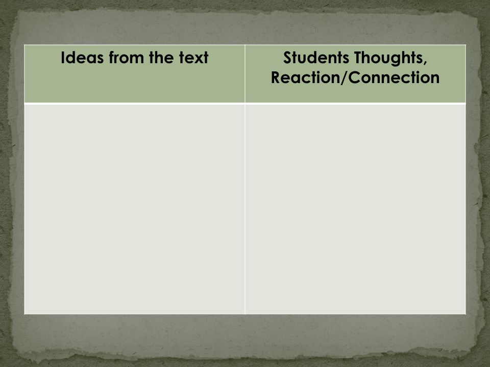 Ideas from the textStudents Thoughts, Reaction/Connection