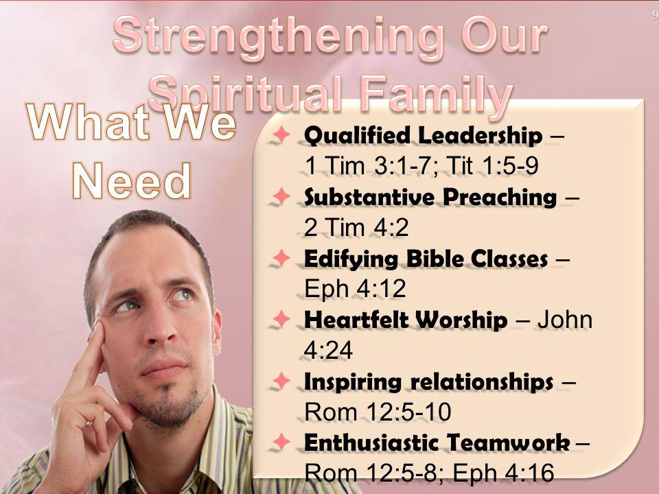  Qualified Leadership – 1 Tim 3:1-7; Tit 1:5-9  Substantive Preaching – 2 Tim 4:2  Edifying Bible Classes – Eph 4:12  Heartfelt Worship – John 4:2