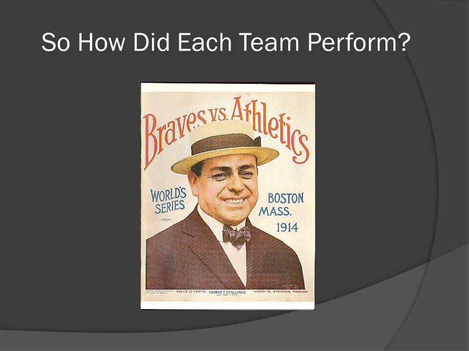 So How Did Each Team Perform