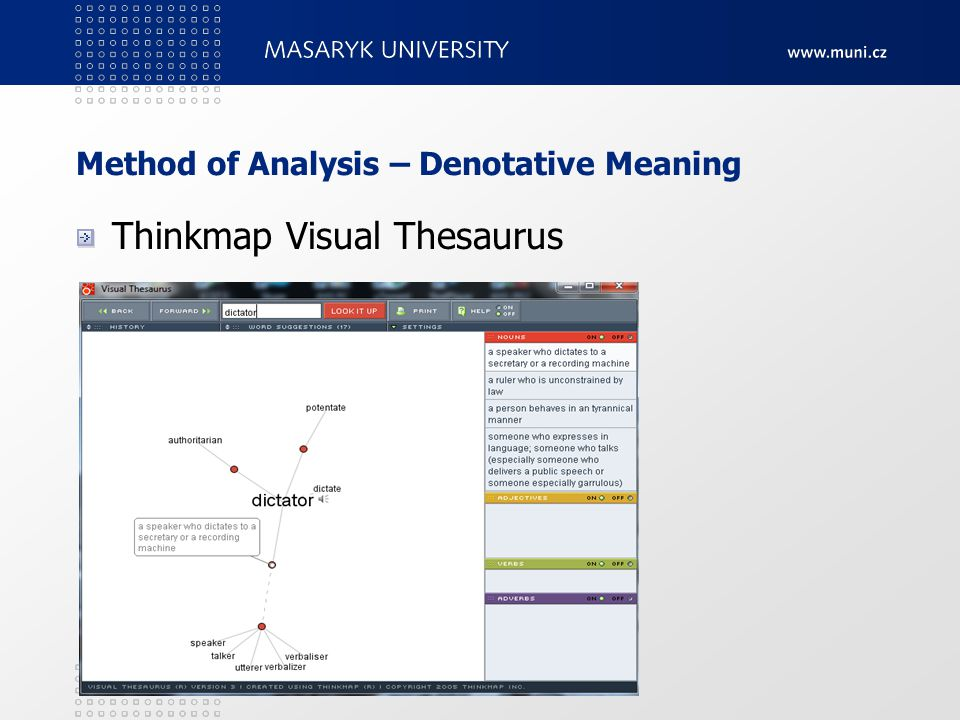 Method of Analysis – Denotative Meaning Thinkmap Visual Thesaurus
