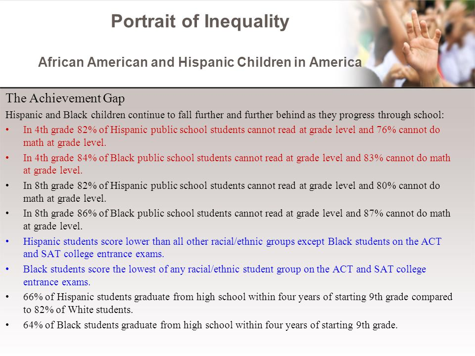 Portrait of Inequality African American and Hispanic Children in America The Achievement Gap Hispanic and Black children continue to fall further and further behind as they progress through school: In 4th grade 82% of Hispanic public school students cannot read at grade level and 76% cannot do math at grade level.