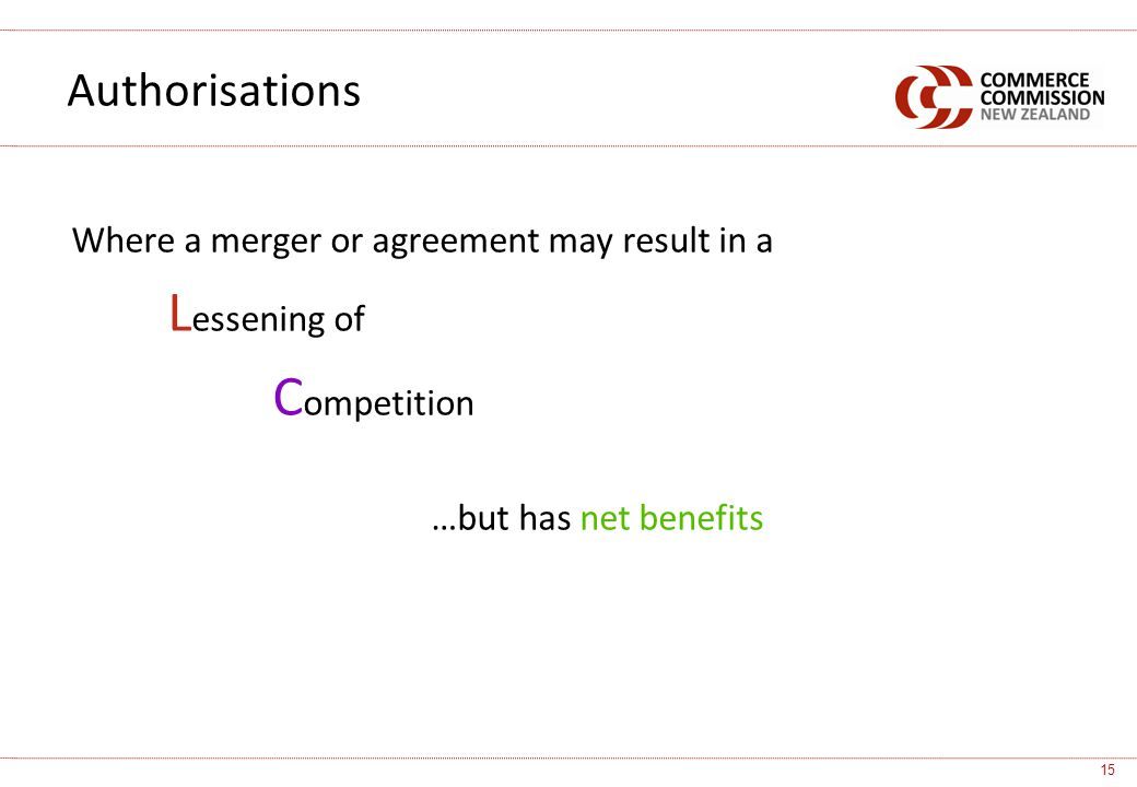 Where a merger or agreement may result in a L essening of C ompetition …but has net benefits Authorisations 15