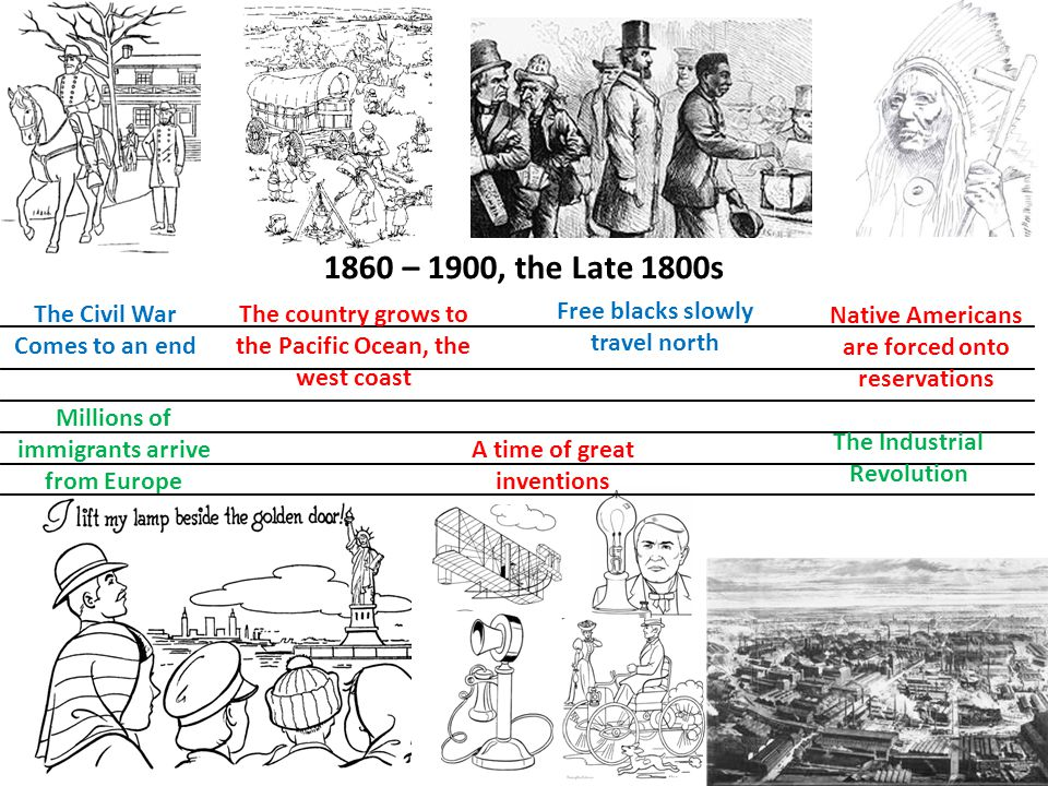 _______________________________________________________________________________ 1860 – 1900, the Late 1800s The Industrial Revolution A time of great inventions Free blacks slowly travel north The country grows to the Pacific Ocean, the west coast The Civil War Comes to an end Millions of immigrants arrive from Europe Native Americans are forced onto reservations