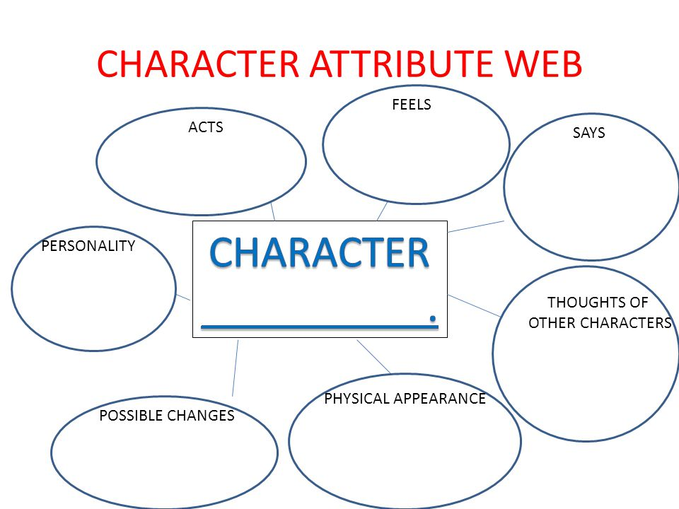CHARACTER ATTRIBUTE WEB PERSONALITY POSSIBLE CHANGES PHYSICAL APPEARANCE THOUGHTS OF OTHER CHARACTERS ACTS FEELS SAYS