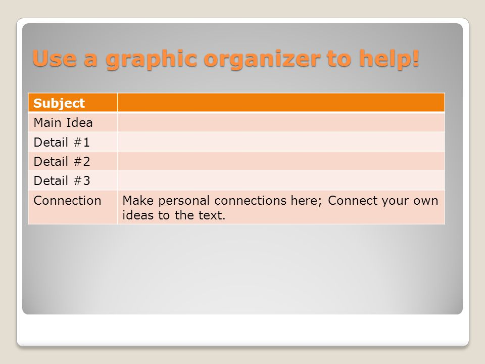 Use a graphic organizer to help.