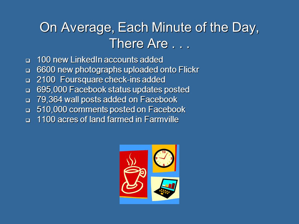 On Average, Each Minute of the Day, There Are...
