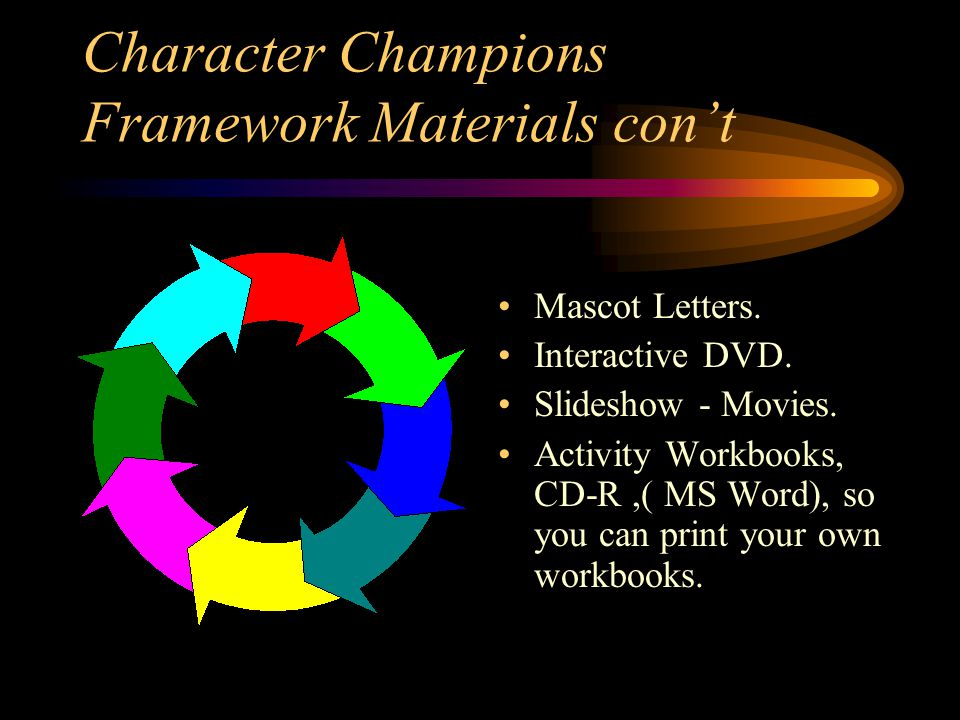 Character Champions Framework Materials con't Success Treasure Map.