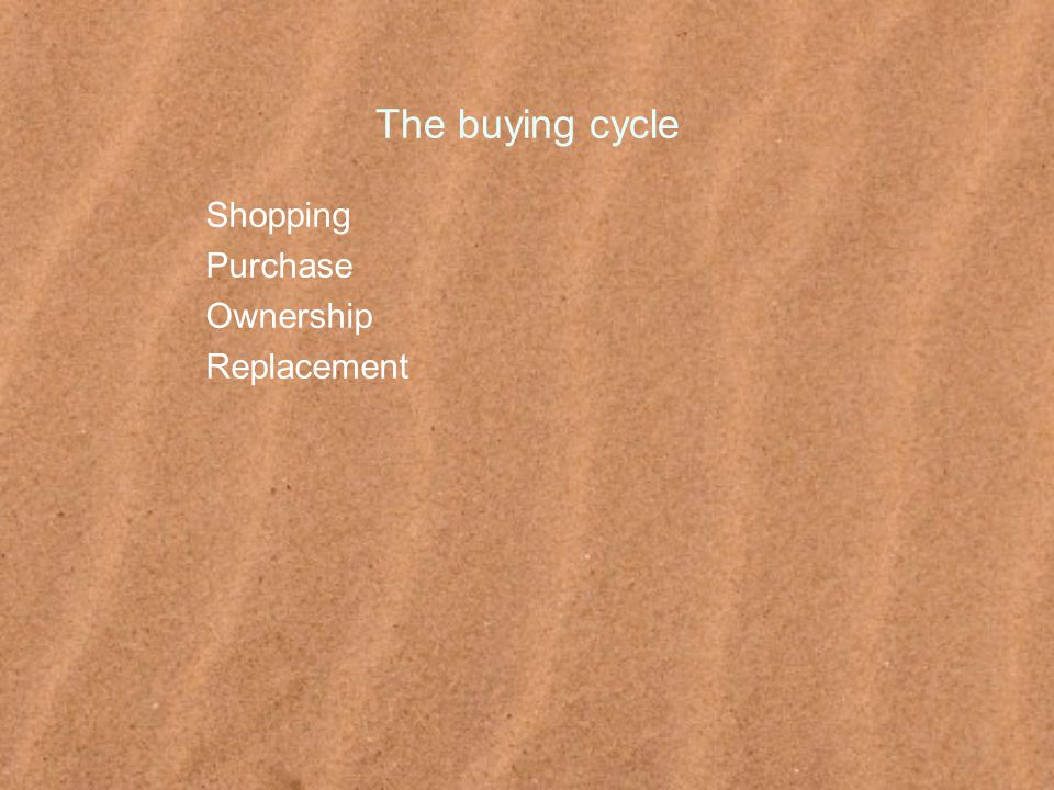 The buying cycle Shopping Purchase Ownership Replacement