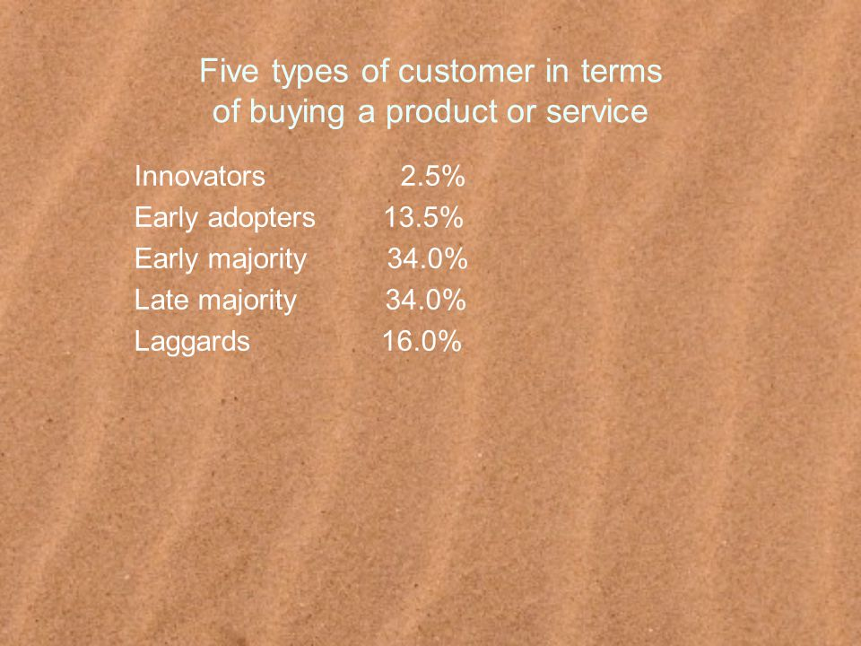 Five types of customer in terms of buying a product or service Innovators 2.5% Early adopters 13.5% Early majority 34.0% Late majority 34.0% Laggards 16.0%
