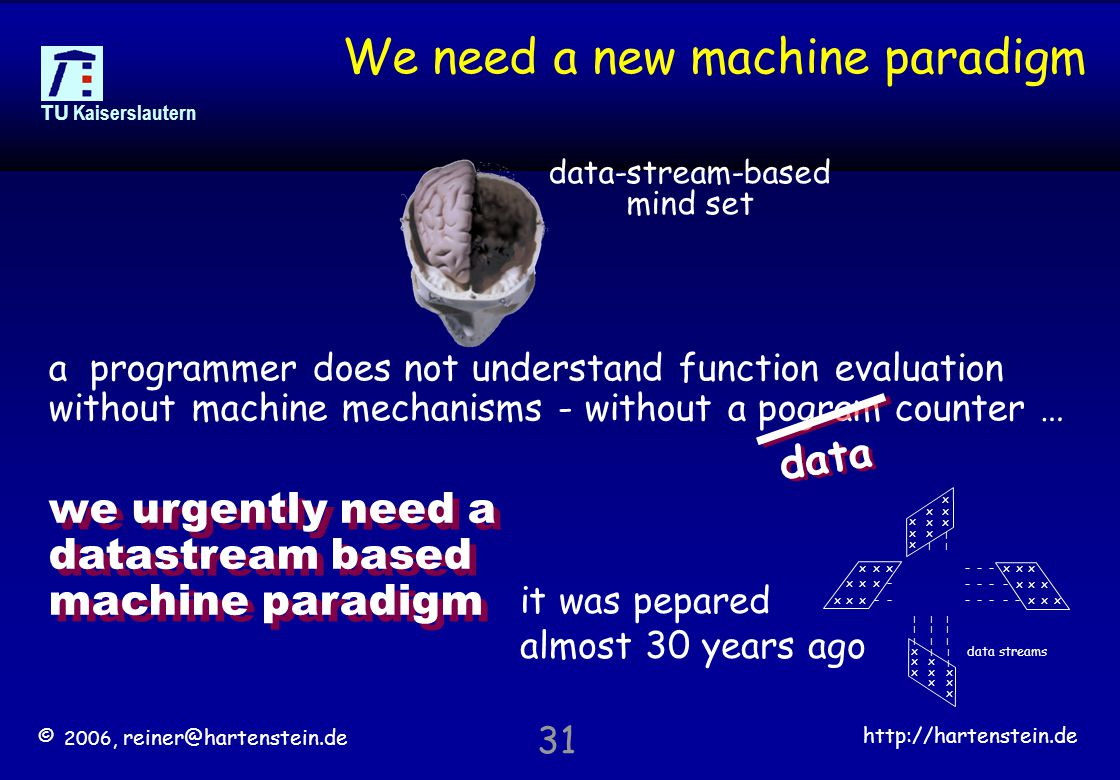 © 2006, reiner@hartenstein.de http://hartenstein.de TU Kaiserslautern 31 We need a new machine paradigm a programmer does not understand function evaluation without machine mechanisms - without a pogram counter … data-stream-based mind set we urgently need a datastream based machine paradigm data it was pepared almost 30 years ago x x x x x x x x x | || xx x x x x xx x - - - xx x x x x xx x -- - - - - - - - - - - x x x x x x x x x | | | | | | | | | | | | | | data streams