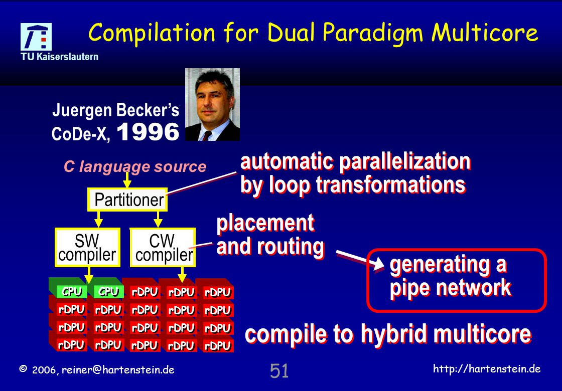 © 2006, reiner@hartenstein.de http://hartenstein.de TU Kaiserslautern 51 rDPU CPU rDPU CPU Compilation for Dual Paradigm Multicore SW compiler CW compiler C language source Partitioner Juergen Becker's CoDe-X, 1996 compile to hybrid multicore placement and routing automatic parallelization by loop transformations generating a pipe network