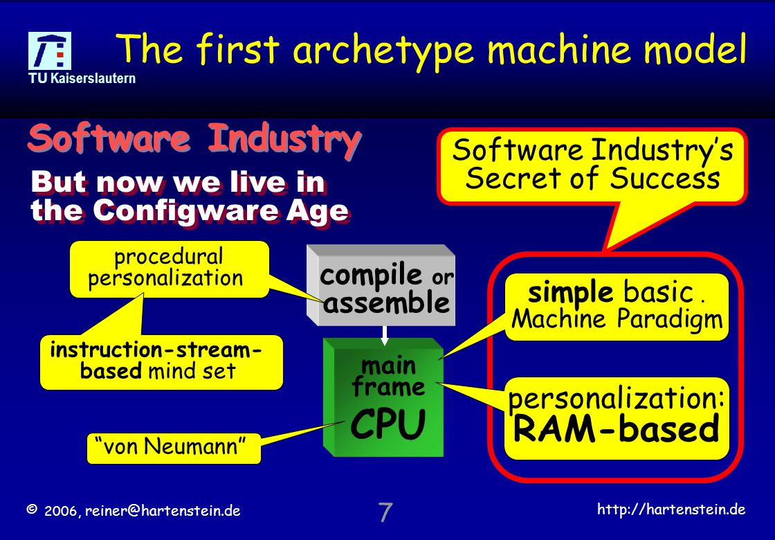 © 2006, reiner@hartenstein.de http://hartenstein.de TU Kaiserslautern 7 The first archetype machine model main frame CPU compile or assemble procedural personalization Software Industry Software Industry's Secret of Success simple basic.