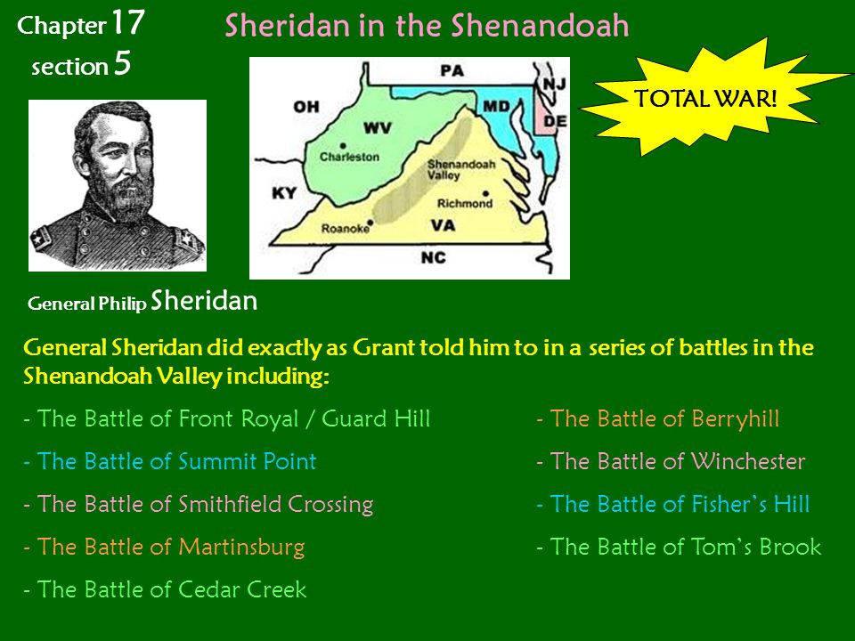 Sheridan in the Shenandoah General Philip Sheridan TOTAL WAR! General Sheridan did exactly as Grant told him to in a series of battles in the Shenando