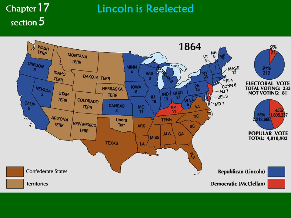 Lincoln is Reelected Chapter 17 section 5