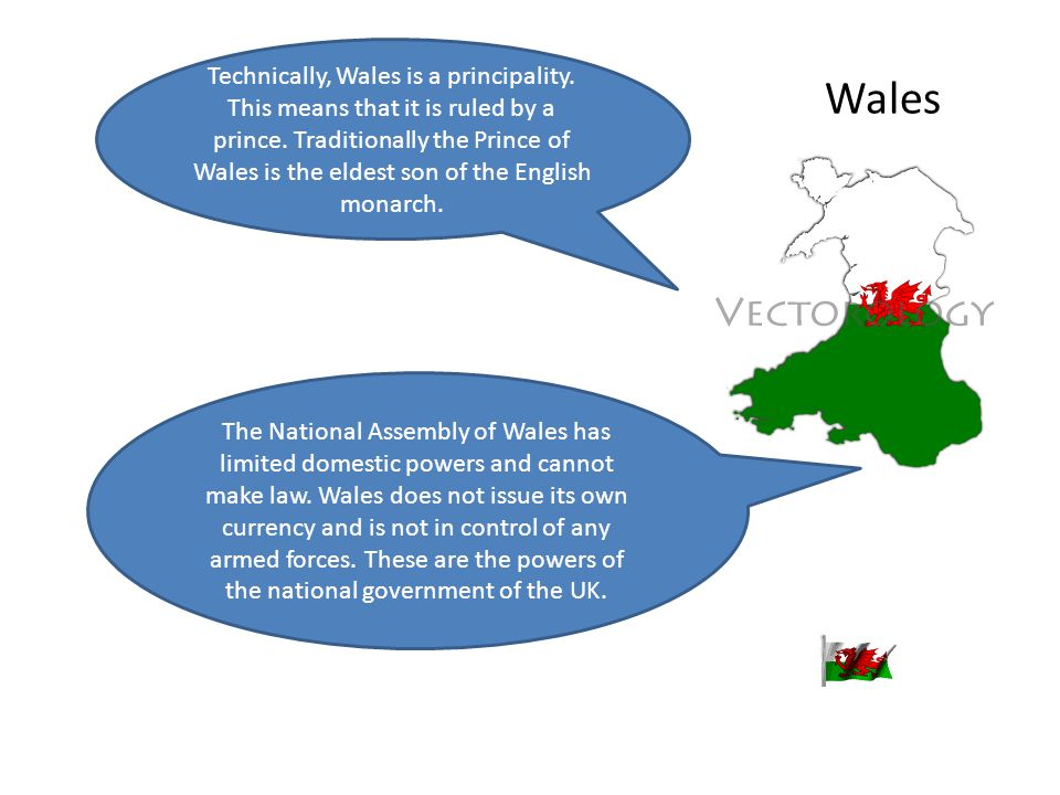 Technically, Wales is a principality. This means that it is ruled by a prince. Traditionally the Prince of Wales is the eldest son of the English mona
