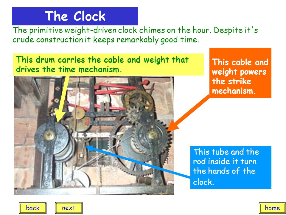 The primitive weight-driven clock chimes on the hour. Despite it's crude construction it keeps remarkably good time. This cable and weight powers the