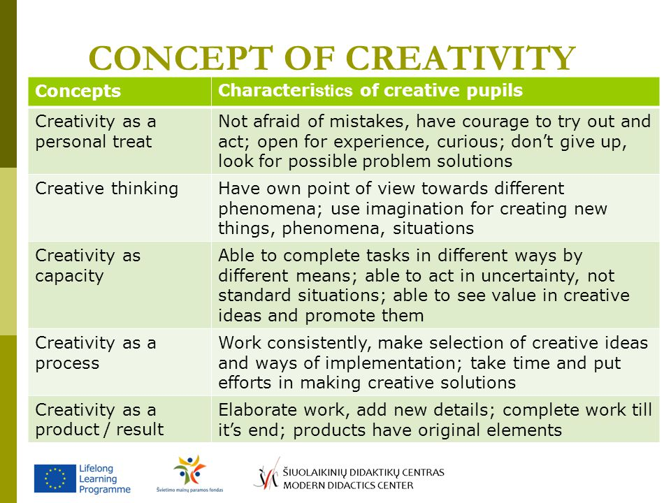 CONCEPT OF CREATIVITY ConceptsCharacteri stics of creative pupils Creativity as a personal treat Not afraid of mistakes, have courage to try out and a