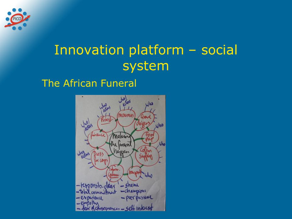 Innovation platform – social system The African Funeral