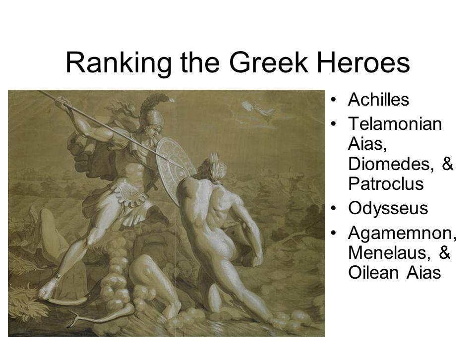 Ranking the Greek Heroes Achilles Telamonian Aias, Diomedes, & Patroclus Odysseus Agamemnon, Menelaus, & Oilean Aias
