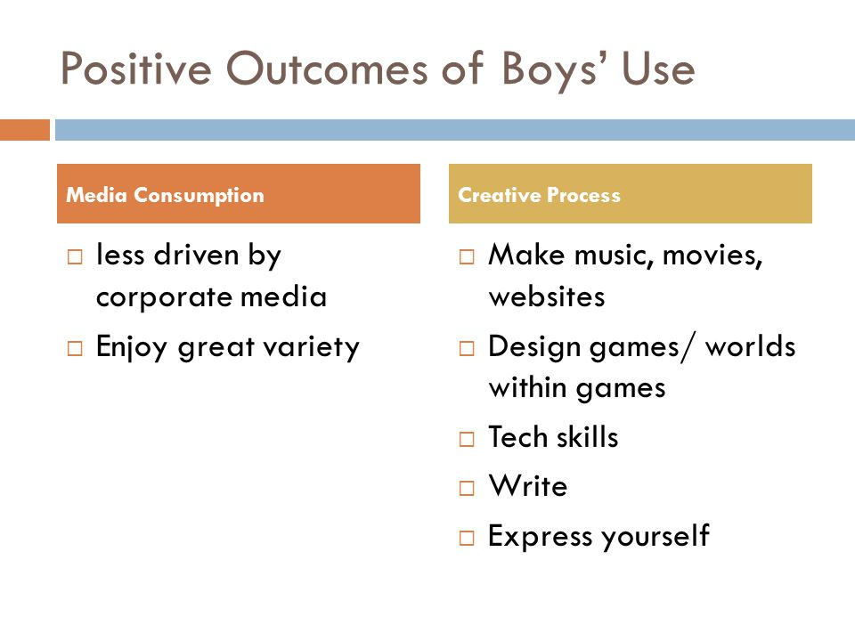 Positive Outcomes of Boys' Use  less driven by corporate media  Enjoy great variety  Make music, movies, websites  Design games/ worlds within games  Tech skills  Write  Express yourself Media ConsumptionCreative Process