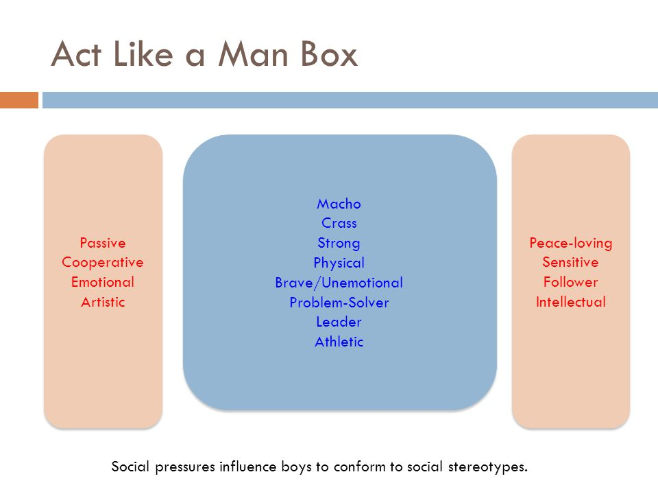 Act Like a Man Box Macho Crass Strong Physical Brave/Unemotional Problem-Solver Leader Athletic Macho Crass Strong Physical Brave/Unemotional Problem-Solver Leader Athletic Passive Cooperative Emotional Artistic Passive Cooperative Emotional Artistic Peace-loving Sensitive Follower Intellectual Peace-loving Sensitive Follower Intellectual Social pressures influence boys to conform to social stereotypes.