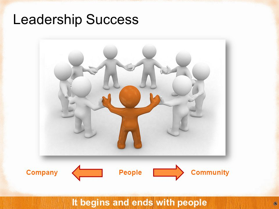Leadership Success It begins and ends with people Company People Community