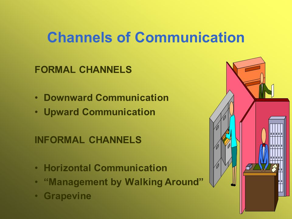 Channels of Communication FORMAL CHANNELS Downward Communication Upward Communication INFORMAL CHANNELS Horizontal Communication Management by Walking Around Grapevine