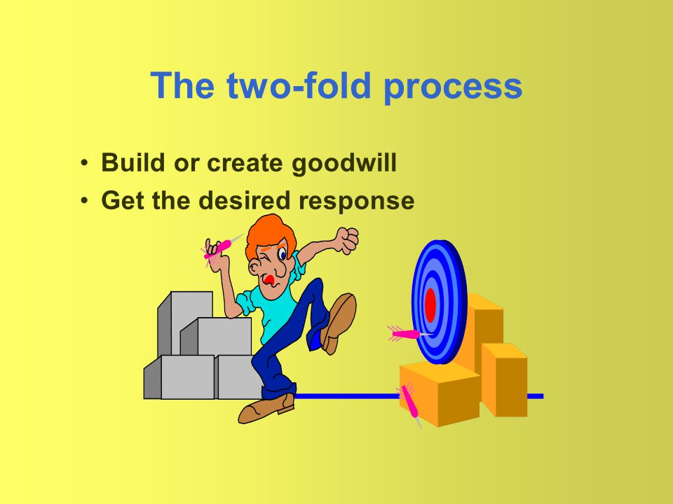 The two-fold process Build or create goodwill Get the desired response