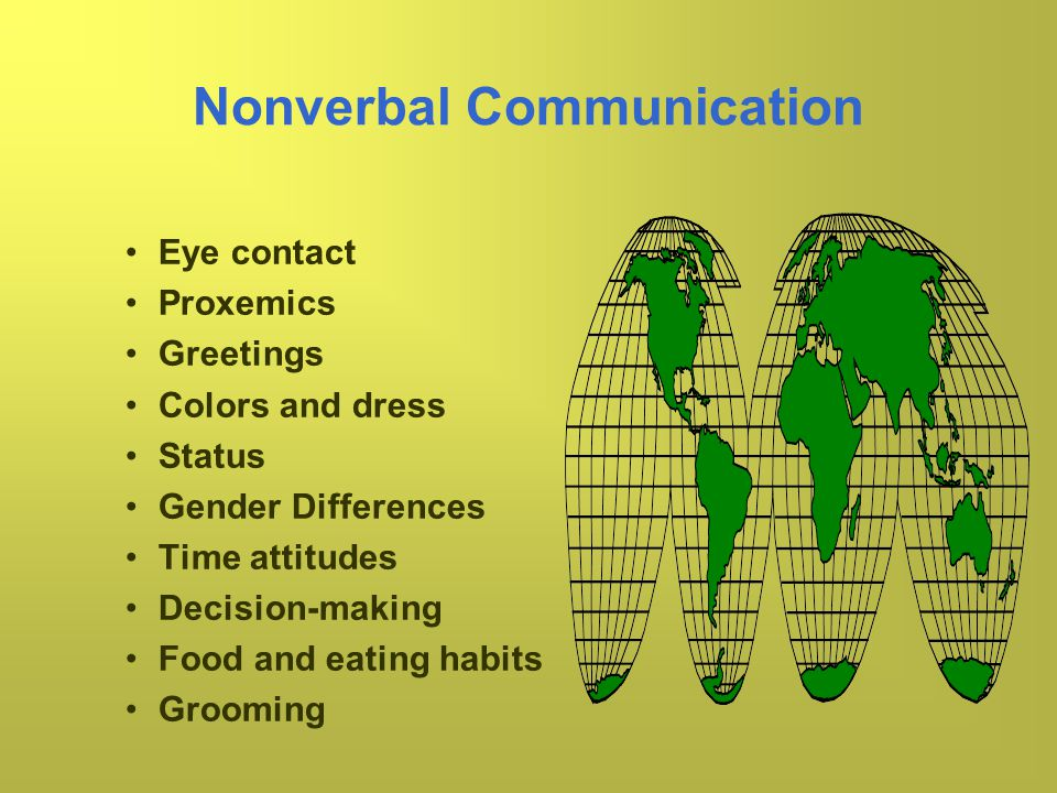Nonverbal Communication Eye contact Proxemics Greetings Colors and dress Status Gender Differences Time attitudes Decision-making Food and eating habits Grooming