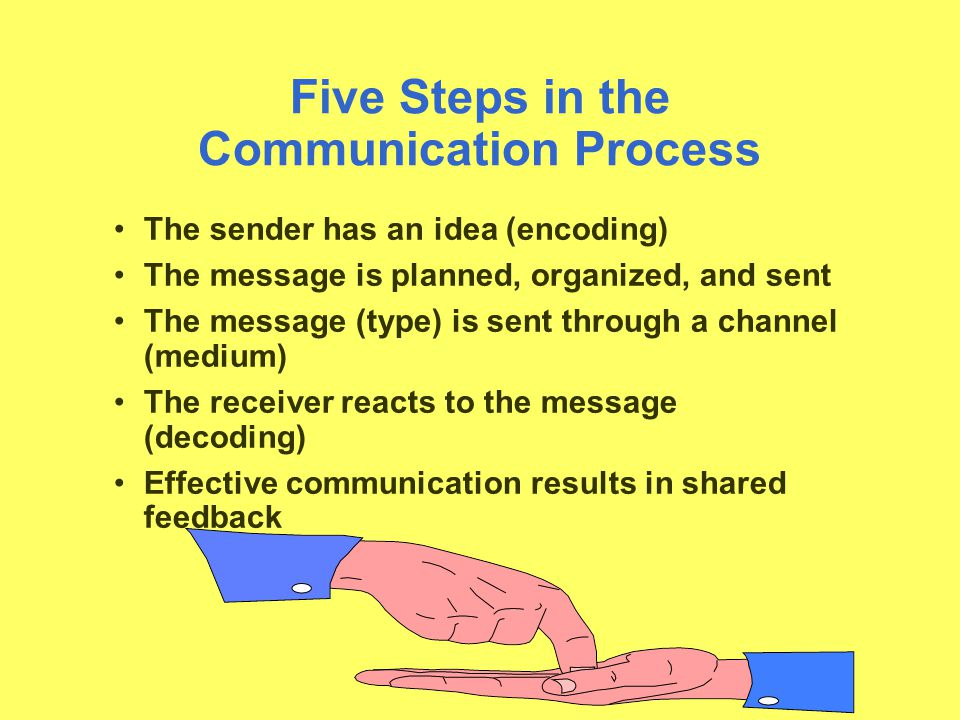 Five Steps in the Communication Process The sender has an idea (encoding) The message is planned, organized, and sent The message (type) is sent through a channel (medium) The receiver reacts to the message (decoding) Effective communication results in shared feedback