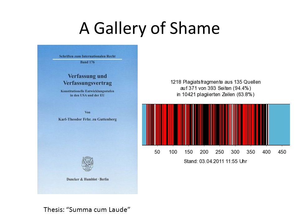 "A Gallery of Shame Thesis: ""Summa cum Laude"""