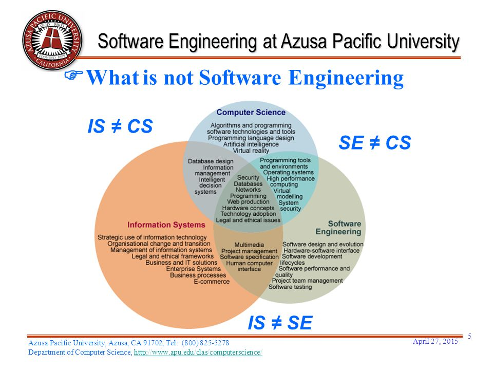 SE ≠ CS IS ≠ CS IS ≠ SE  What is not Software Engineering Software Engineering at Azusa Pacific University April 27, 2015 Azusa Pacific University, A
