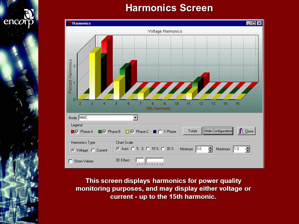 Harmonics Screen This screen displays harmonics for power quality monitoring purposes, and may display either voltage or current - up to the 15th harmonic.