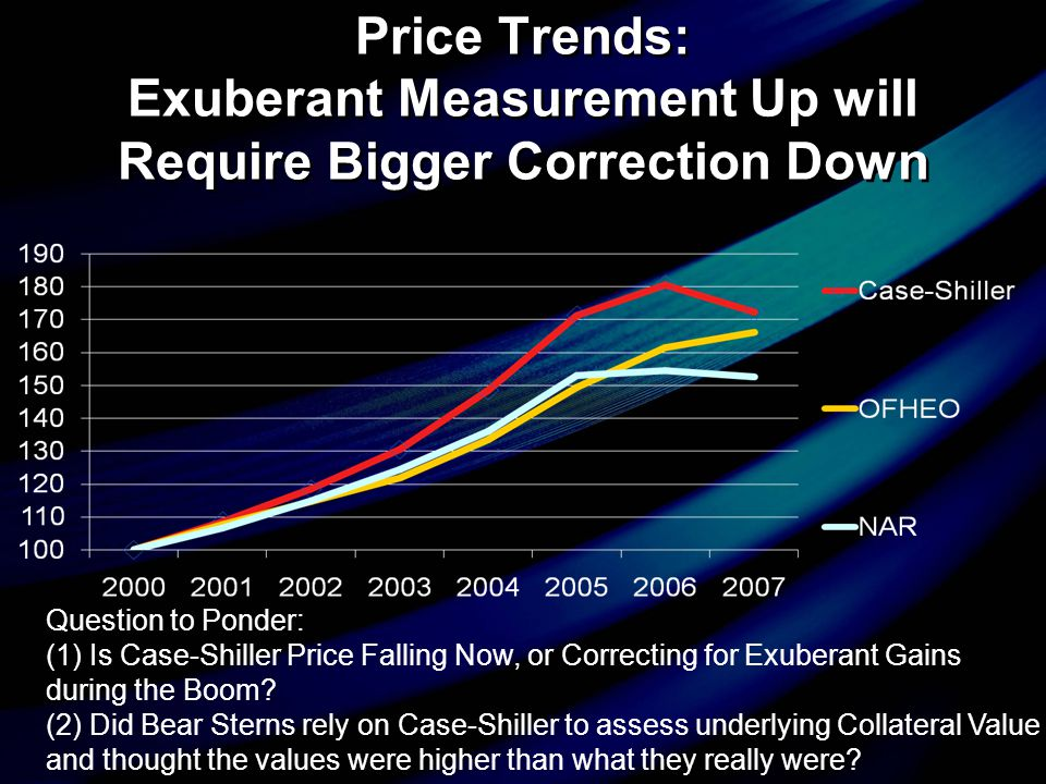 Price Trends: Exuberant Measurement Up will Require Bigger Correction Down Question to Ponder: (1) Is Case-Shiller Price Falling Now, or Correcting fo