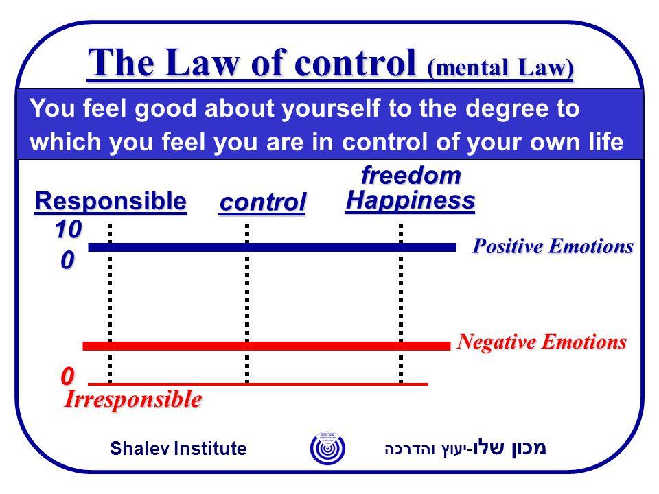 מכון שלו -יעוץ והדרכה Shalev Institute The Law of control (mental Law) control freedomHappiness Responsible 0 10 0 Positive Emotions Negative Emotions